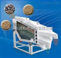 RA-1020煤矿直线筛工业筛分效率高