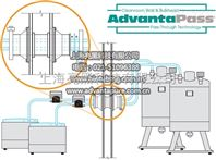 一次性生产工艺解决方案AdvantaPass