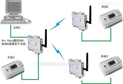 LORA、WIFI、3G无线数据采集系统
