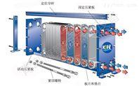 板式换热器清洗的重要性——康景辉告诉您!