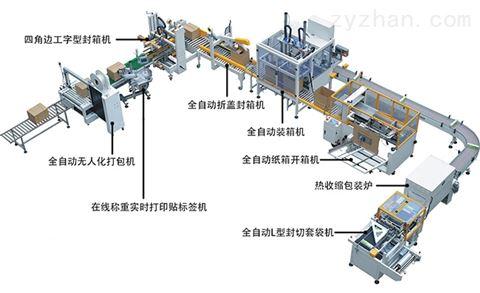 深圳在线打包机物体堆叠捆加压捆包机供应商