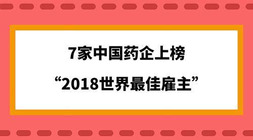 """7家中国药企上榜""""2018世界最佳雇主"""""""