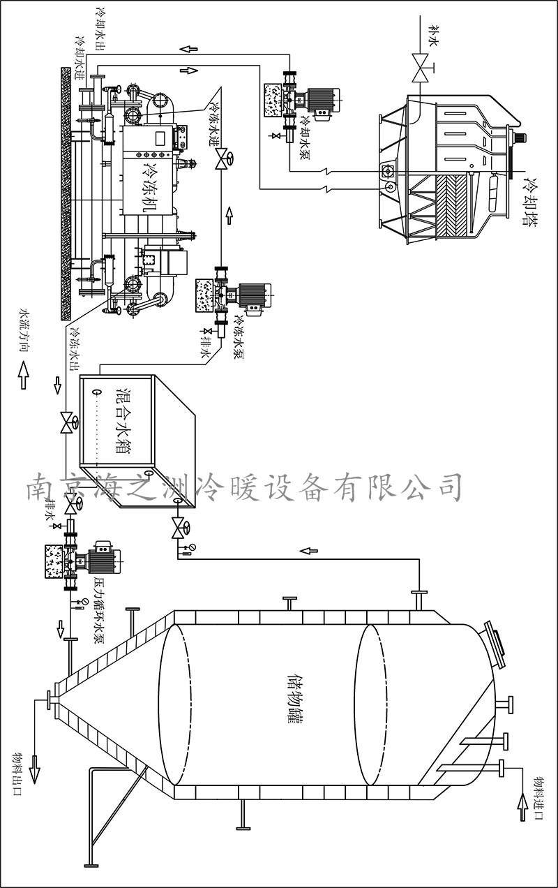 电路 电路图 电子 工程图 平面图 原理图 800_1272 竖版 竖屏