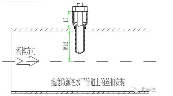 热电阻热电偶安装注意事项