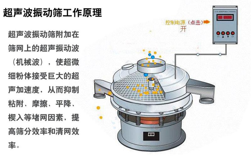超声波振筛机_|